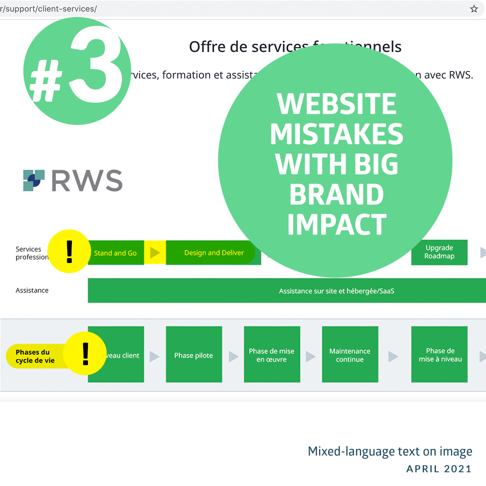 Translation mistakes with big brand impact