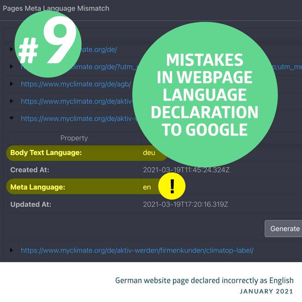 Mistakes in webpage language declaration to Google